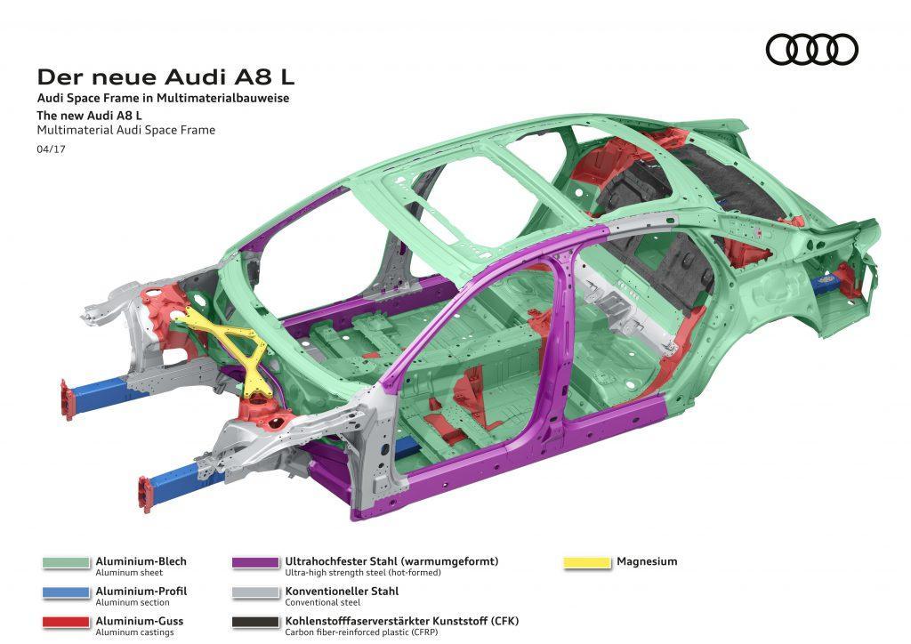 Multimaterial Audi Space Frame